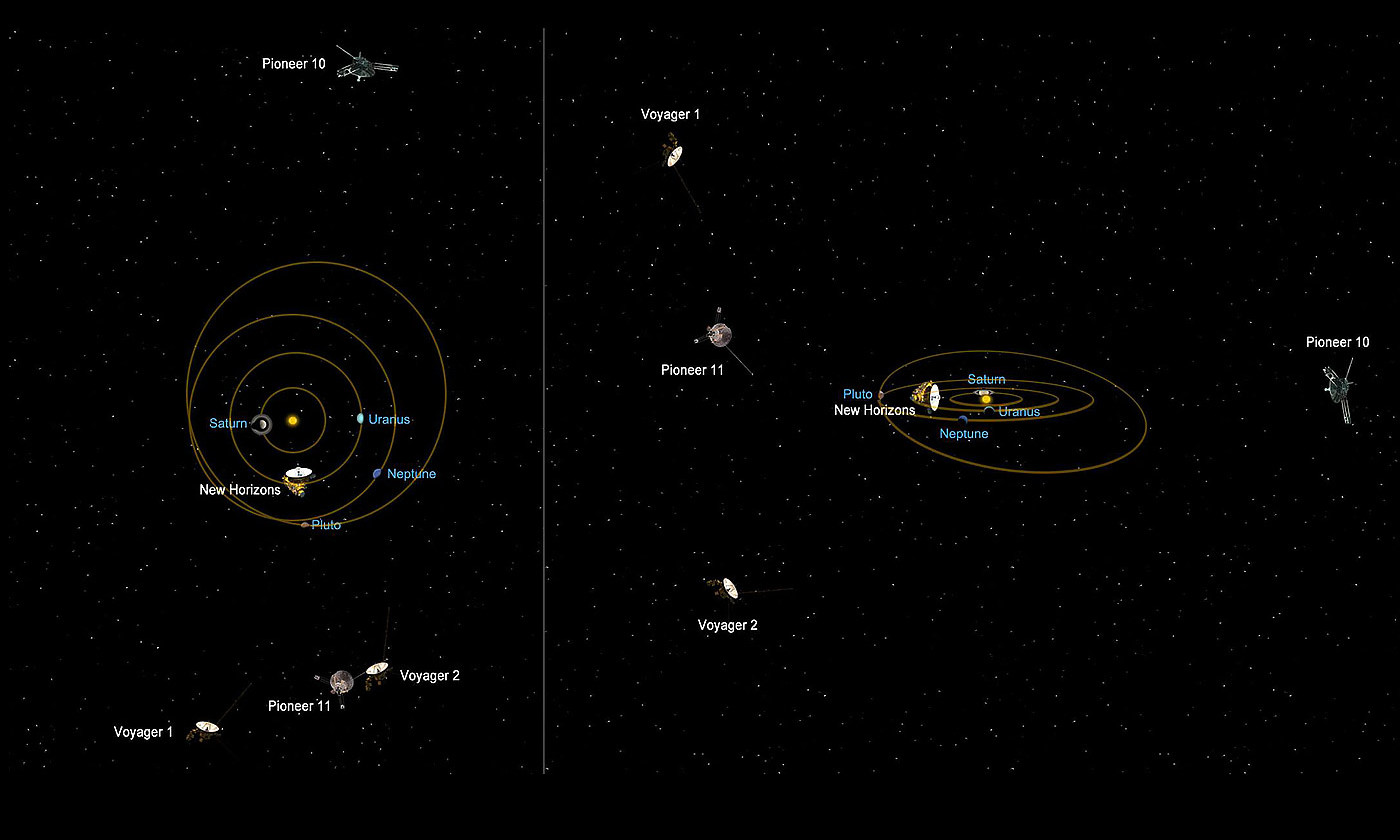Relative positions of distant spacecraft. <em>Courtesy NASA/JPL-Caltech</em>